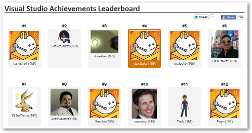 Visual Studio achievements leaderboard